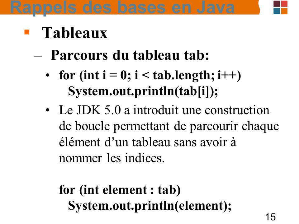 15 Tableaux –Parcours du tableau tab: for (int i = 0; i < tab.length; i++) System.out.println(tab[i]); Le JDK 5.0 a introduit une construction de bouc