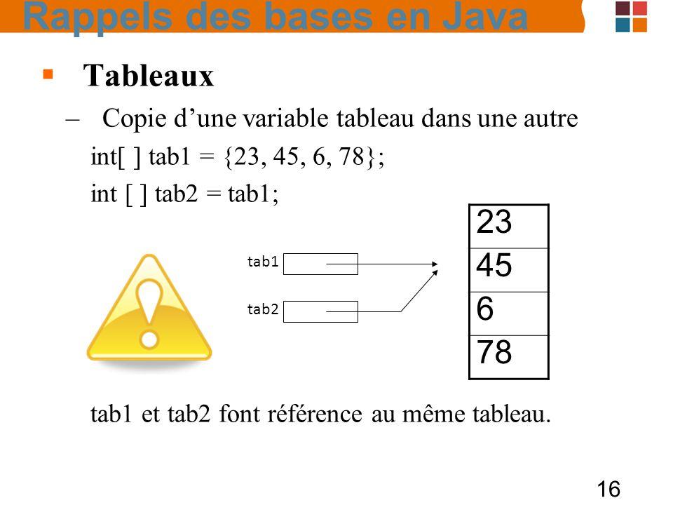 16 Tableaux –Copie dune variable tableau dans une autre int[ ] tab1 = {23, 45, 6, 78}; int [ ] tab2 = tab1; tab1 et tab2 font référence au même tablea