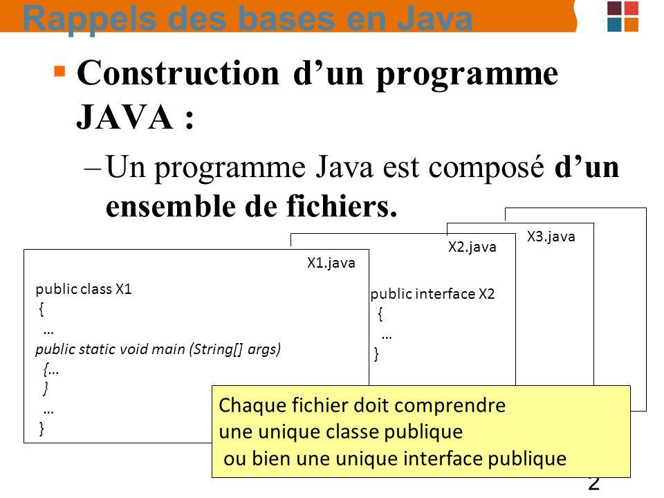 2 Rappels des bases en Java Construction dun programme JAVA : –Un programme Java est composé dun ensemble de fichiers. X1.java public class X1 { … pub