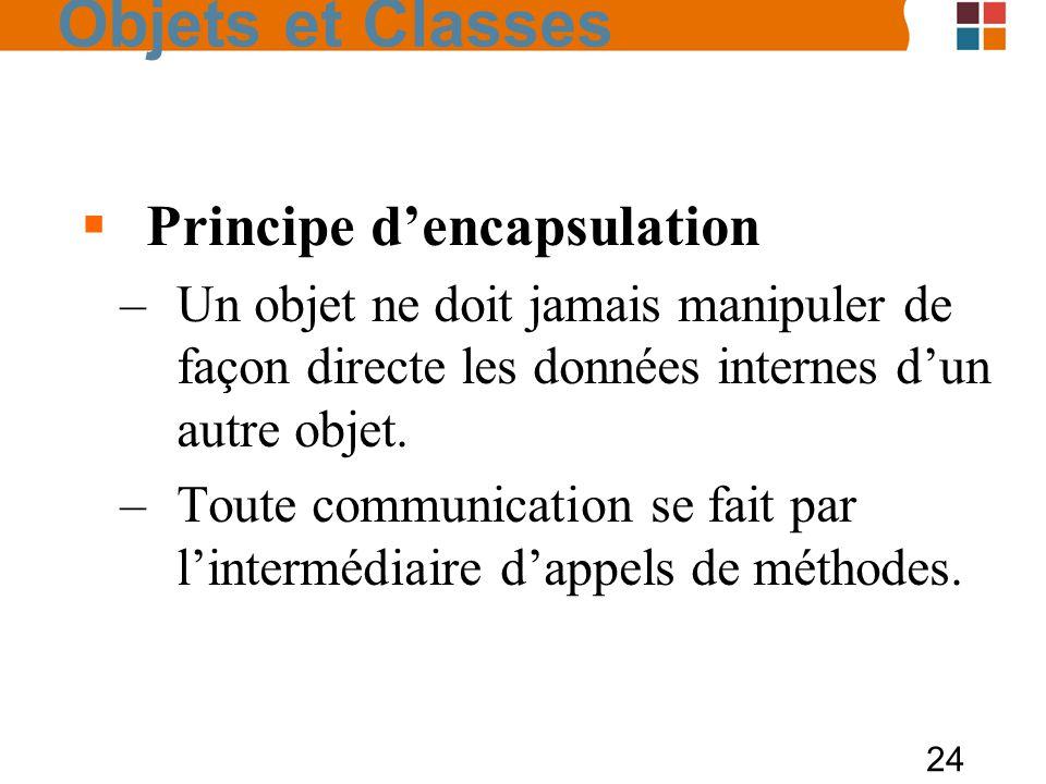 24 Principe dencapsulation –Un objet ne doit jamais manipuler de façon directe les données internes dun autre objet. –Toute communication se fait par