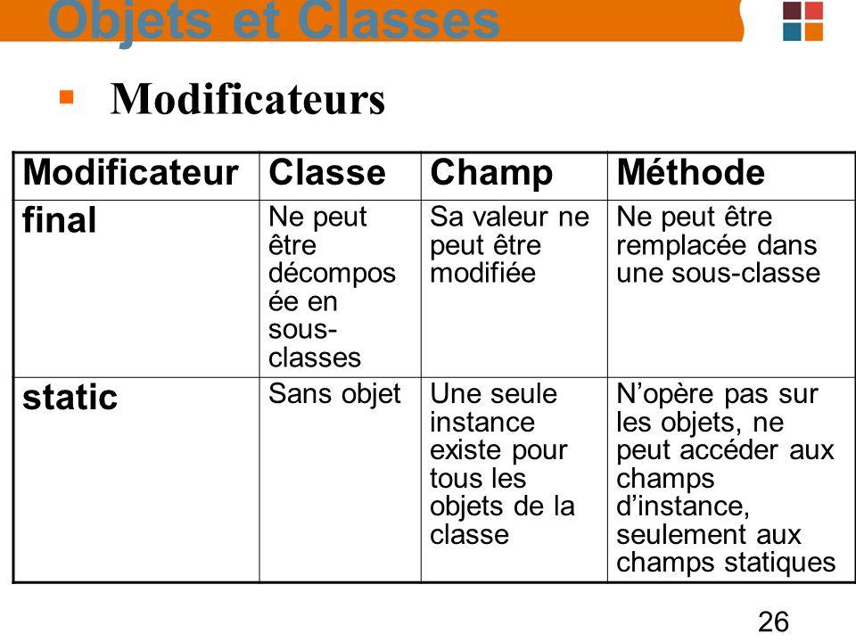 26 Modificateurs ModificateurClasseChampMéthode final Ne peut être décompos ée en sous- classes Sa valeur ne peut être modifiée Ne peut être remplacée