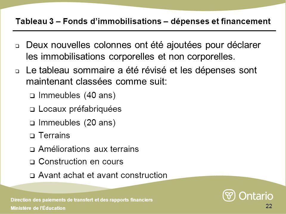 Direction des paiements de transfert et des rapports financiers Ministère de lÉducation 22 Tableau 3 – Fonds dimmobilisations – dépenses et financement Deux nouvelles colonnes ont été ajoutées pour déclarer les immobilisations corporelles et non corporelles.