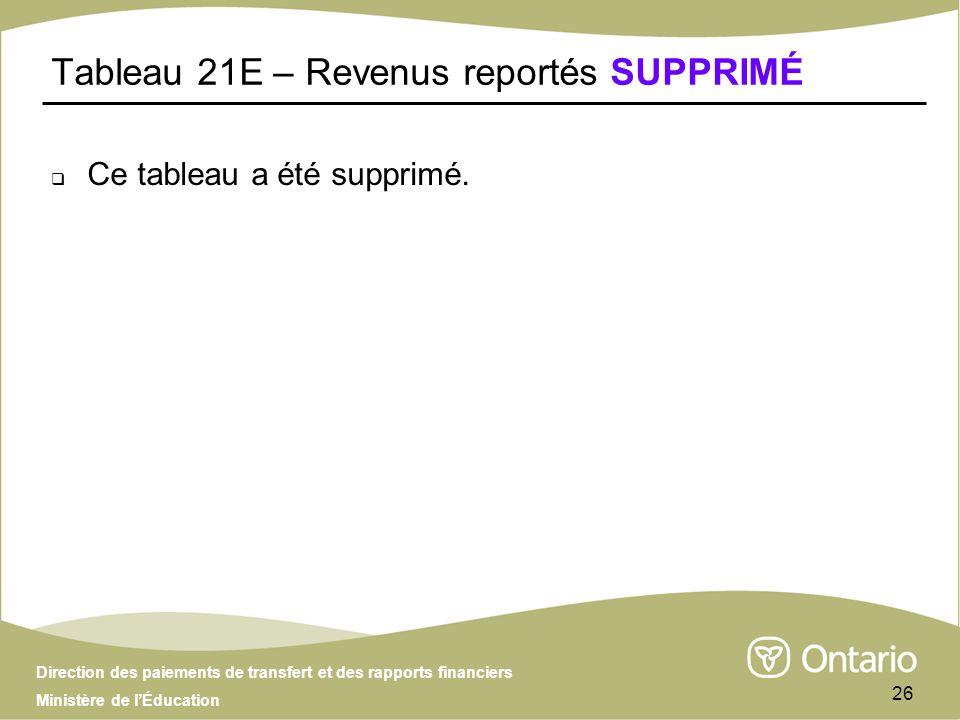Direction des paiements de transfert et des rapports financiers Ministère de lÉducation 26 Tableau 21E – Revenus reportés SUPPRIMÉ Ce tableau a été supprimé.