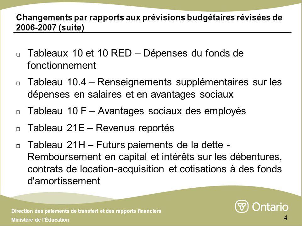 Direction des paiements de transfert et des rapports financiers Ministère de lÉducation 35 Questions ?????