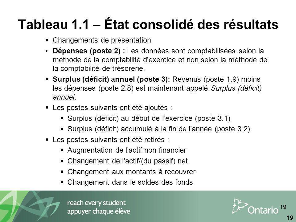 19 Tableau 1.1 – État consolidé des résultats Changements de présentation Dépenses (poste 2) : Les données sont comptabilisées selon la méthode de la comptabilité d exercice et non selon la méthode de la comptabilité de trésorerie.