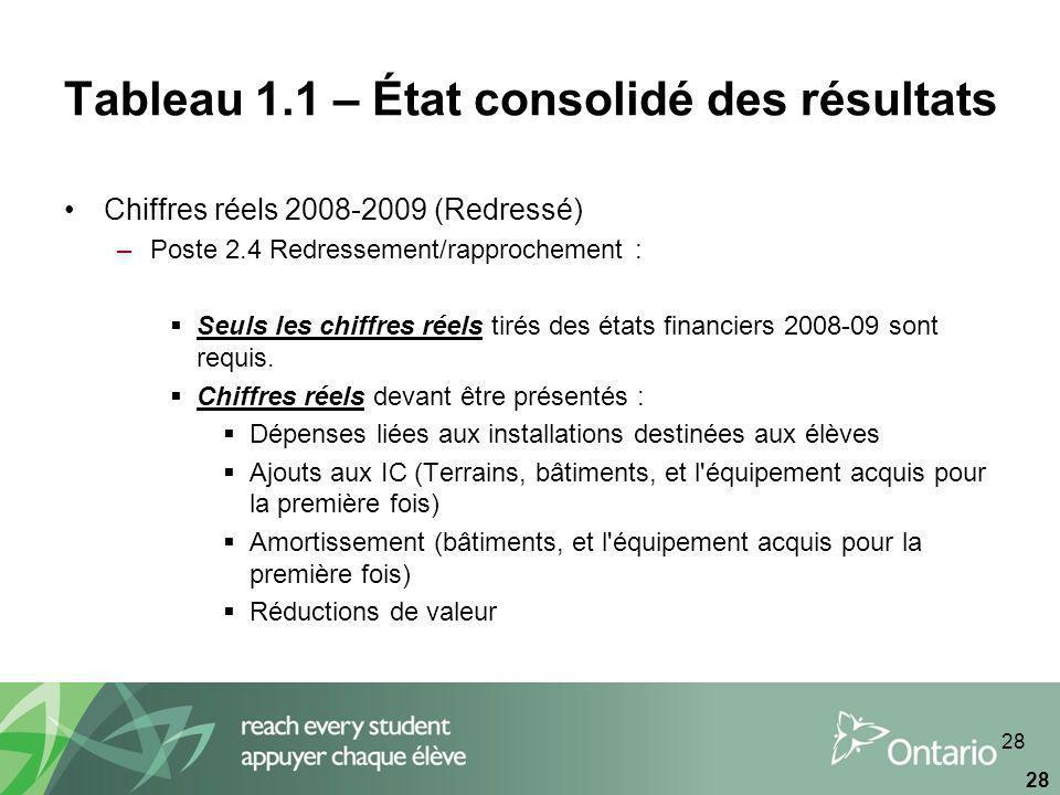28 Tableau 1.1 – État consolidé des résultats Chiffres réels 2008-2009 (Redressé) –Poste 2.4 Redressement/rapprochement : Seuls les chiffres réels tirés des états financiers 2008-09 sont requis.