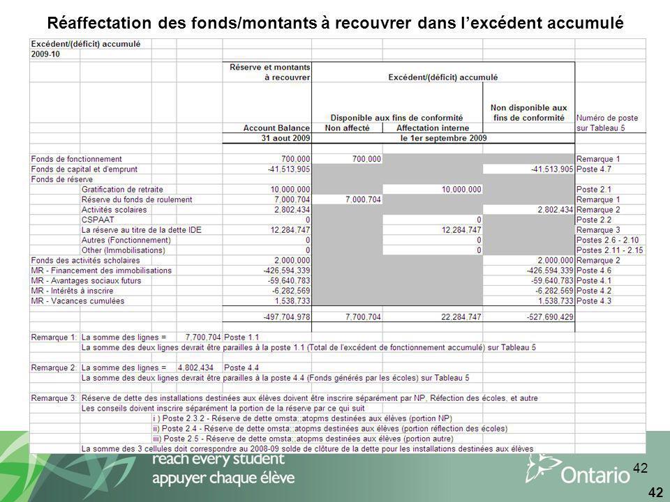 42 Réaffectation des fonds/montants à recouvrer dans lexcédent accumulé