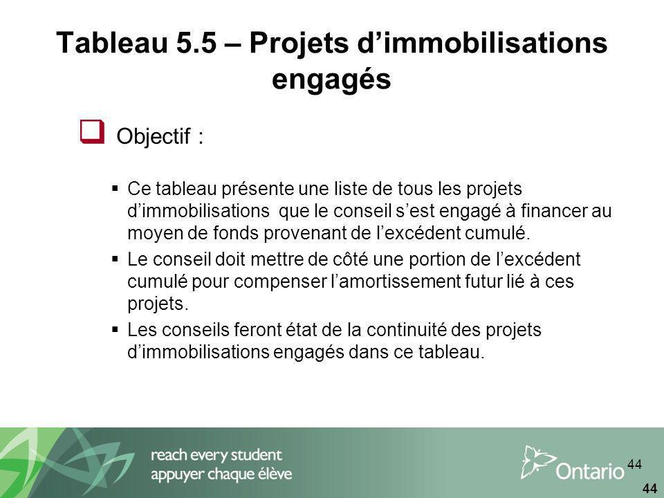 44 Tableau 5.5 – Projets dimmobilisations engagés Objectif : Ce tableau présente une liste de tous les projets dimmobilisations que le conseil sest engagé à financer au moyen de fonds provenant de lexcédent cumulé.