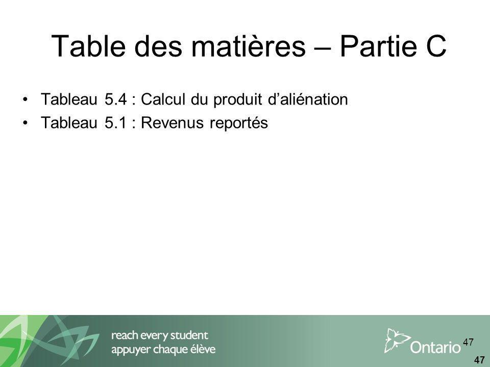 47 Table des matières – Partie C Tableau 5.4 : Calcul du produit daliénation Tableau 5.1 : Revenus reportés