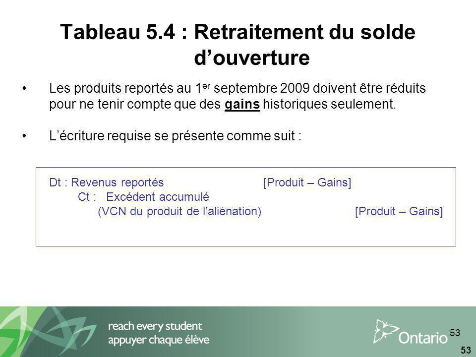53 Tableau 5.4 : Retraitement du solde douverture Les produits reportés au 1 er septembre 2009 doivent être réduits pour ne tenir compte que des gains historiques seulement.