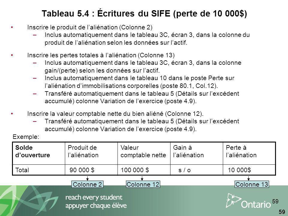59 Tableau 5.4 : Écritures du SIFE (perte de 10 000$) Inscrire le produit de laliénation (Colonne 2) –Inclus automatiquement dans le tableau 3C, écran 3, dans la colonne du produit de laliénation selon les données sur lactif.