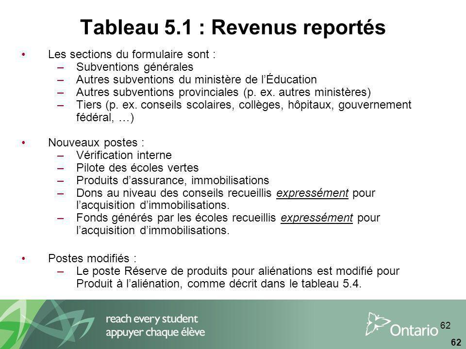 62 Tableau 5.1 : Revenus reportés Les sections du formulaire sont : –Subventions générales –Autres subventions du ministère de lÉducation –Autres subventions provinciales (p.