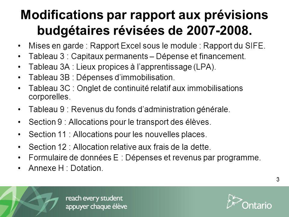 3 Modifications par rapport aux prévisions budgétaires révisées de 2007-2008.