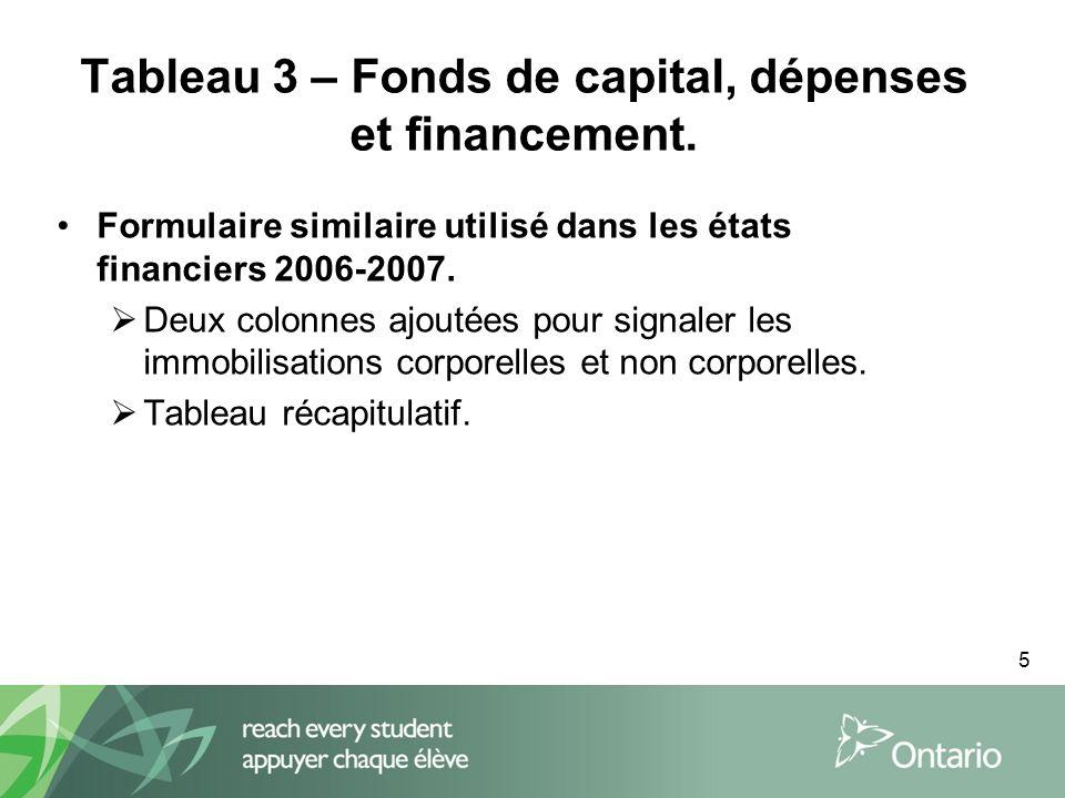 5 Tableau 3 – Fonds de capital, dépenses et financement.