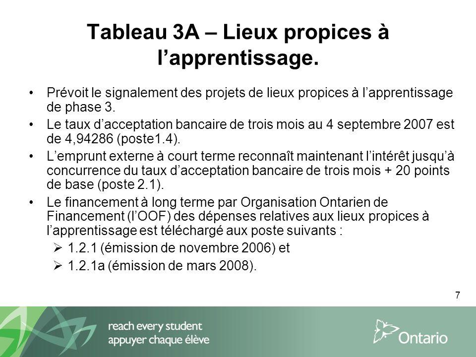 7 Tableau 3A – Lieux propices à lapprentissage.