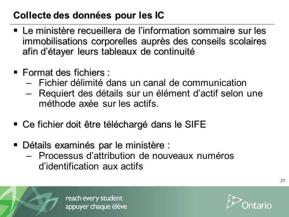 21 Collecte des données pour les IC Le ministère recueillera de linformation sommaire sur les immobilisations corporelles auprès des conseils scolaire