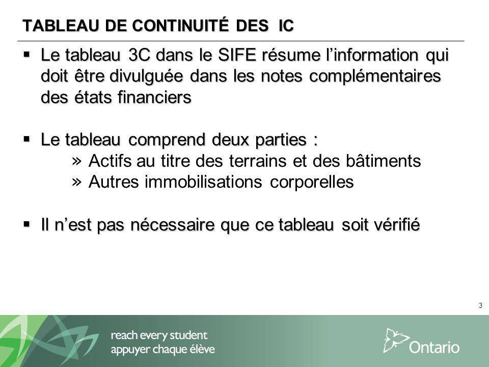 3 TABLEAU DE CONTINUITÉ DES IC Le tableau 3C dans le SIFE résume linformation qui doit être divulguée dans les notes complémentaires des états financi