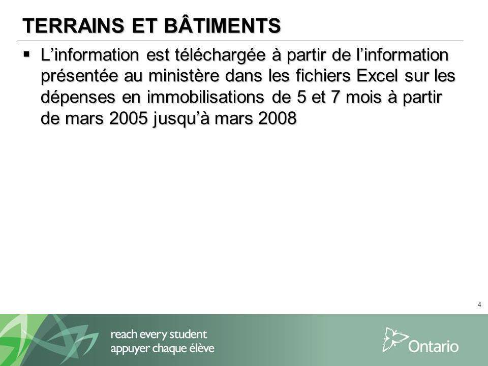 4 TERRAINS ET BÂTIMENTS Linformation est téléchargée à partir de linformation présentée au ministère dans les fichiers Excel sur les dépenses en immob