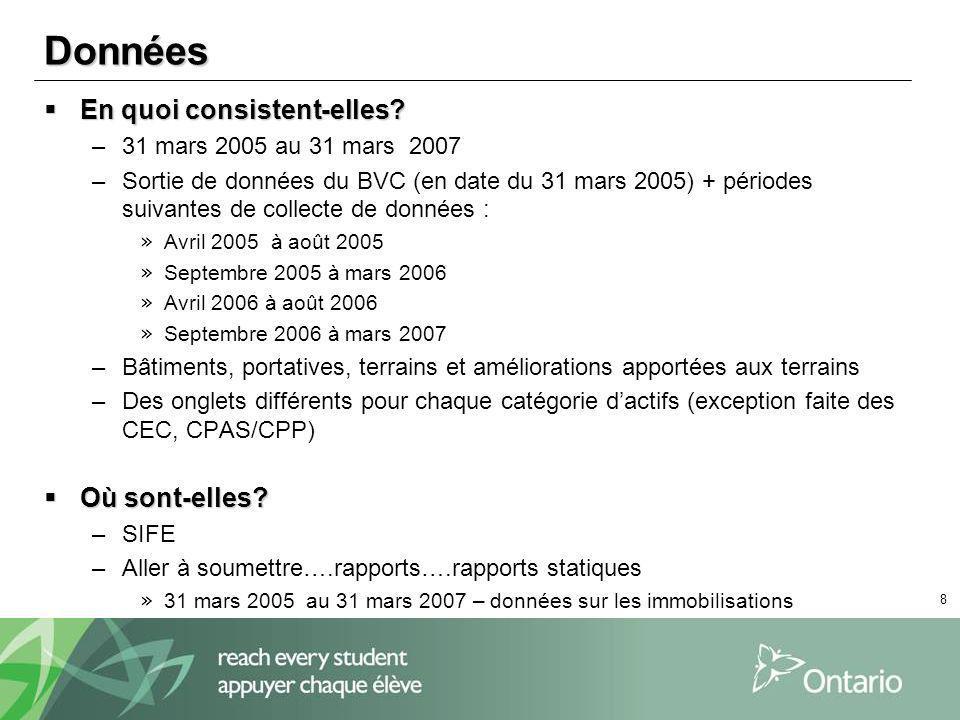 8 Données En quoi consistent-elles? En quoi consistent-elles? –31 mars 2005 au 31 mars 2007 –Sortie de données du BVC (en date du 31 mars 2005) + péri