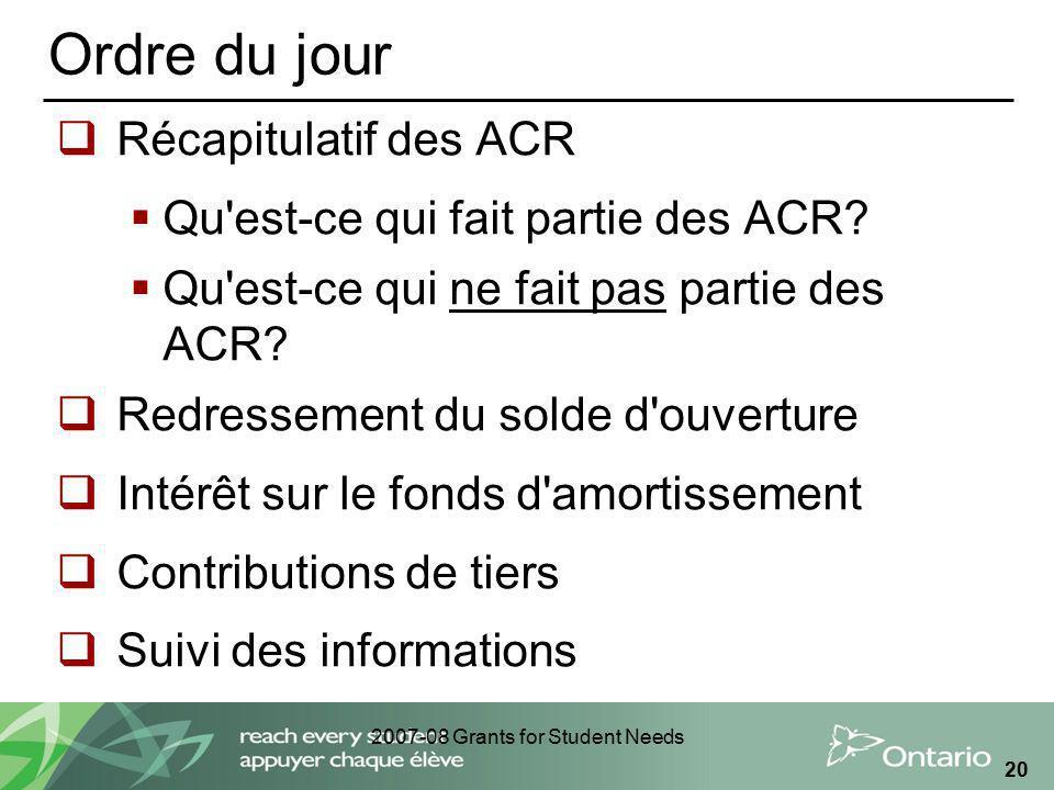 2007-08 Grants for Student Needs 20 Ordre du jour Récapitulatif des ACR Qu'est-ce qui fait partie des ACR? Qu'est-ce qui ne fait pas partie des ACR? R