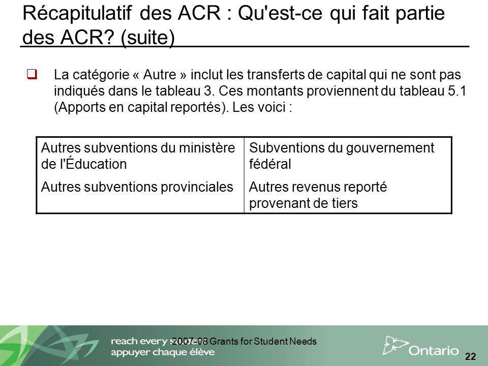 2007-08 Grants for Student Needs 22 Récapitulatif des ACR : Qu'est-ce qui fait partie des ACR? (suite) La catégorie « Autre » inclut les transferts de