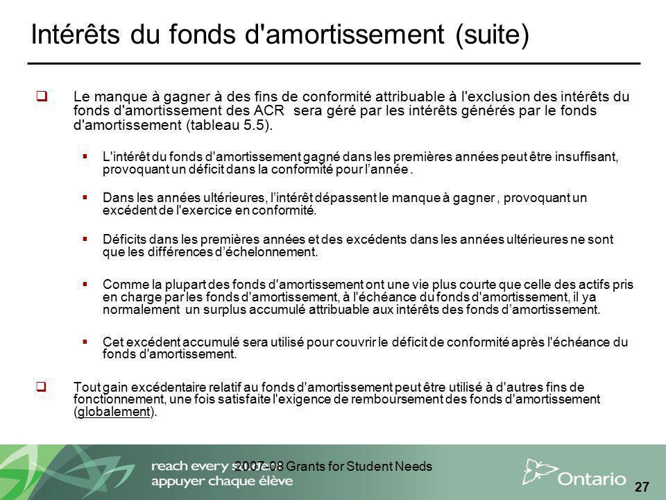 2007-08 Grants for Student Needs 27 Intérêts du fonds d'amortissement (suite) Le manque à gagner à des fins de conformité attribuable à l'exclusion de