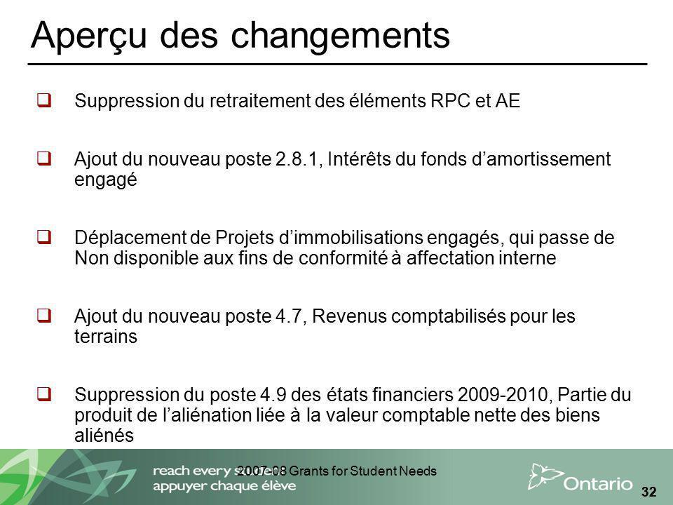2007-08 Grants for Student Needs 32 Aperçu des changements Suppression du retraitement des éléments RPC et AE Ajout du nouveau poste 2.8.1, Intérêts d