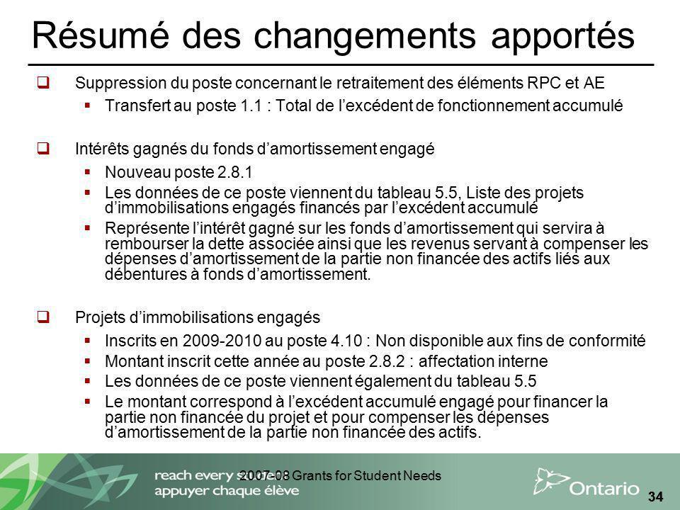 2007-08 Grants for Student Needs 34 Résumé des changements apportés Suppression du poste concernant le retraitement des éléments RPC et AE Transfert a