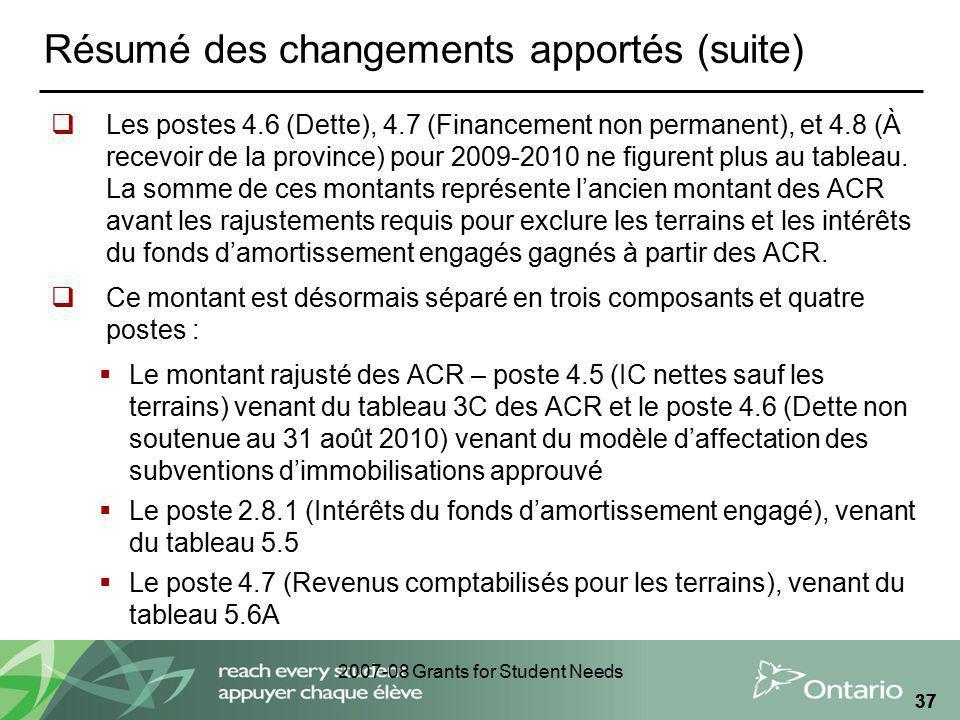 2007-08 Grants for Student Needs 37 Résumé des changements apportés (suite) Les postes 4.6 (Dette), 4.7 (Financement non permanent), et 4.8 (À recevoi