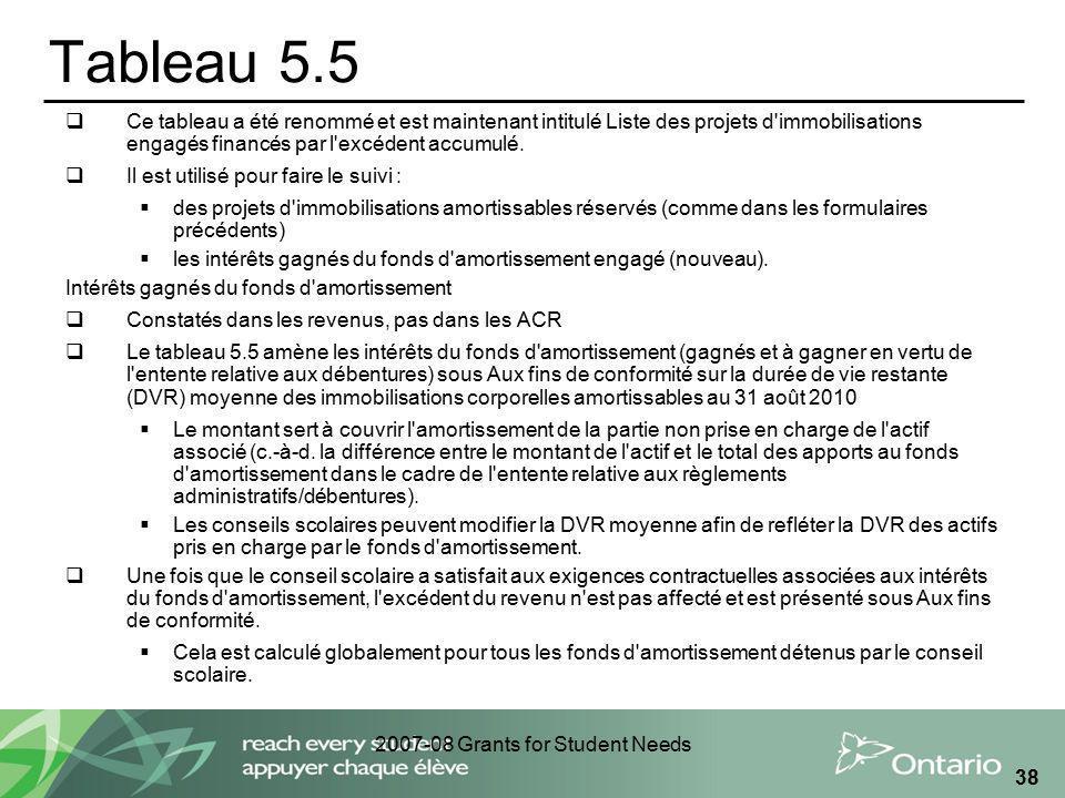 2007-08 Grants for Student Needs 38 Tableau 5.5 Ce tableau a été renommé et est maintenant intitulé Liste des projets d'immobilisations engagés financ