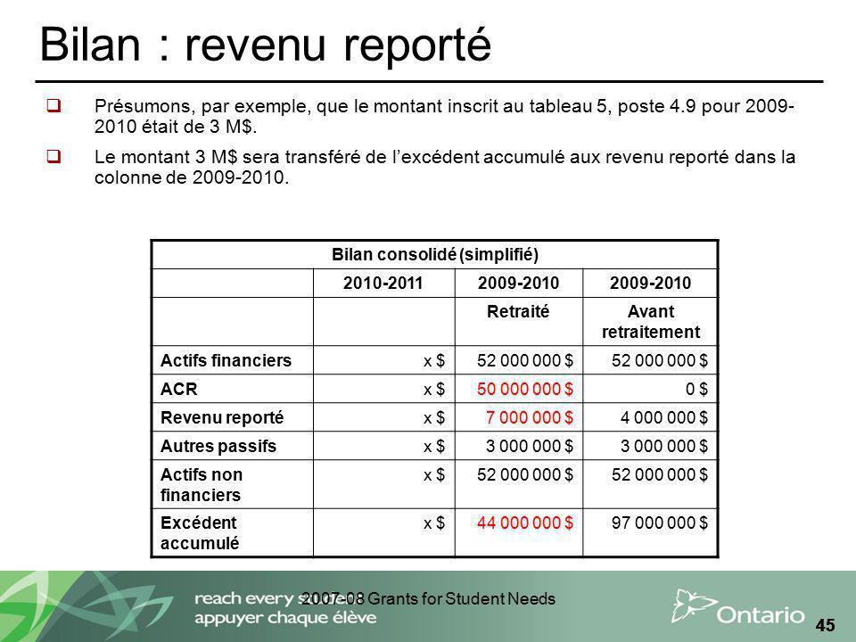2007-08 Grants for Student Needs 45 Bilan : revenu reporté Présumons, par exemple, que le montant inscrit au tableau 5, poste 4.9 pour 2009- 2010 étai