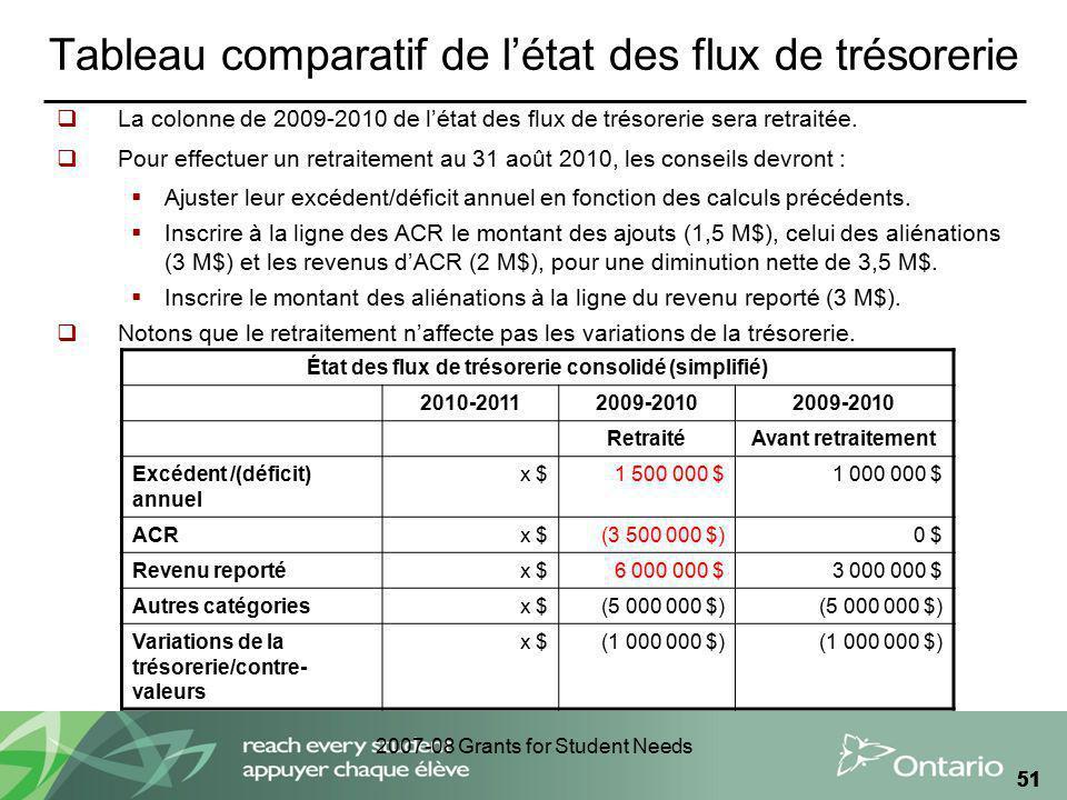 2007-08 Grants for Student Needs 51 Tableau comparatif de létat des flux de trésorerie La colonne de 2009-2010 de létat des flux de trésorerie sera re