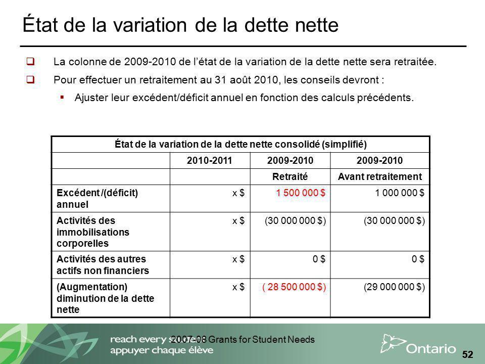 2007-08 Grants for Student Needs 52 État de la variation de la dette nette La colonne de 2009-2010 de létat de la variation de la dette nette sera ret