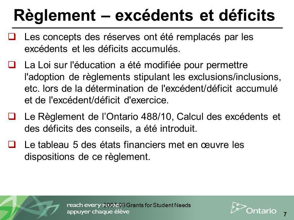 2007-08 Grants for Student Needs 7 Règlement – excédents et déficits Les concepts des réserves ont été remplacés par les excédents et les déficits acc