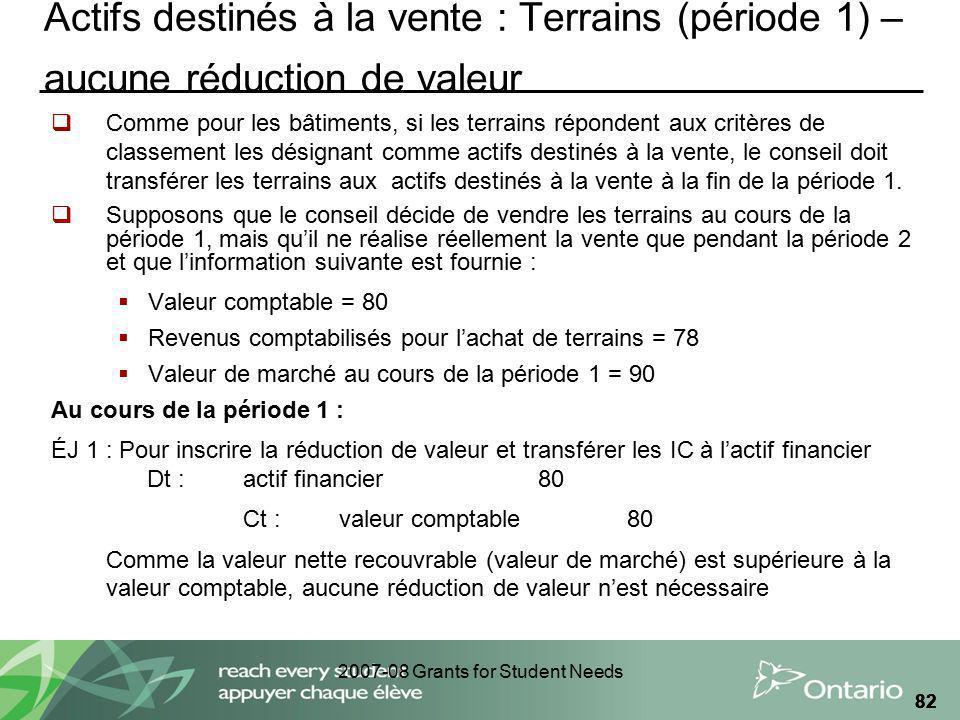 2007-08 Grants for Student Needs 82 Actifs destinés à la vente : Terrains (période 1) – aucune réduction de valeur Comme pour les bâtiments, si les te