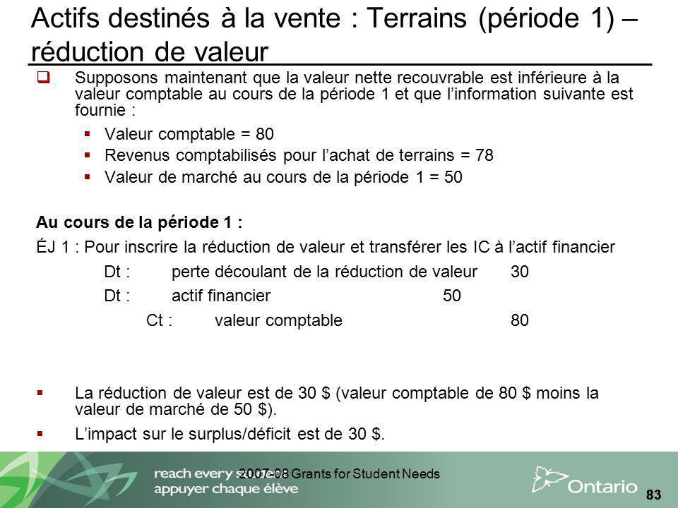 2007-08 Grants for Student Needs 83 Actifs destinés à la vente : Terrains (période 1) – réduction de valeur Supposons maintenant que la valeur nette r