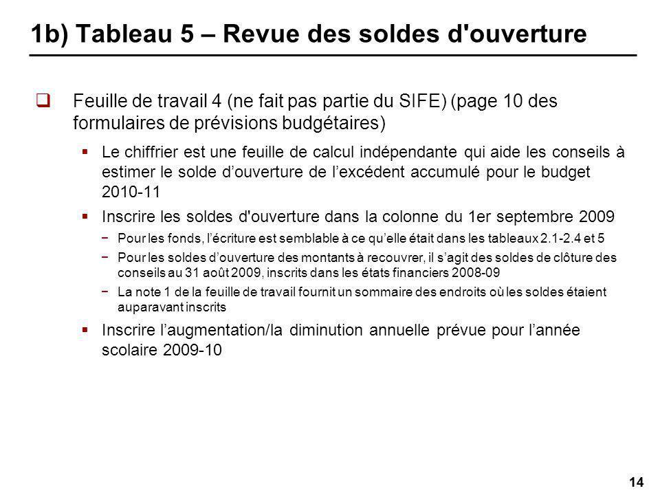 14 1b) Tableau 5 – Revue des soldes d ouverture Feuille de travail 4 (ne fait pas partie du SIFE) (page 10 des formulaires de prévisions budgétaires) Le chiffrier est une feuille de calcul indépendante qui aide les conseils à estimer le solde douverture de lexcédent accumulé pour le budget 2010-11 Inscrire les soldes d ouverture dans la colonne du 1er septembre 2009 Pour les fonds, lécriture est semblable à ce quelle était dans les tableaux 2.1-2.4 et 5 Pour les soldes douverture des montants à recouvrer, il sagit des soldes de clôture des conseils au 31 août 2009, inscrits dans les états financiers 2008-09 La note 1 de la feuille de travail fournit un sommaire des endroits où les soldes étaient auparavant inscrits Inscrire laugmentation/la diminution annuelle prévue pour lannée scolaire 2009-10