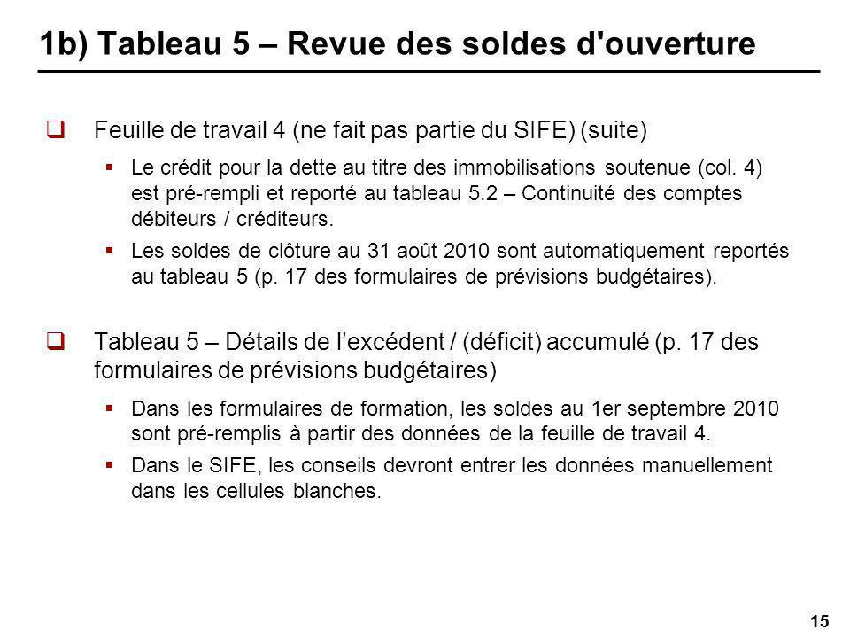15 1b) Tableau 5 – Revue des soldes d ouverture Feuille de travail 4 (ne fait pas partie du SIFE) (suite) Le crédit pour la dette au titre des immobilisations soutenue (col.