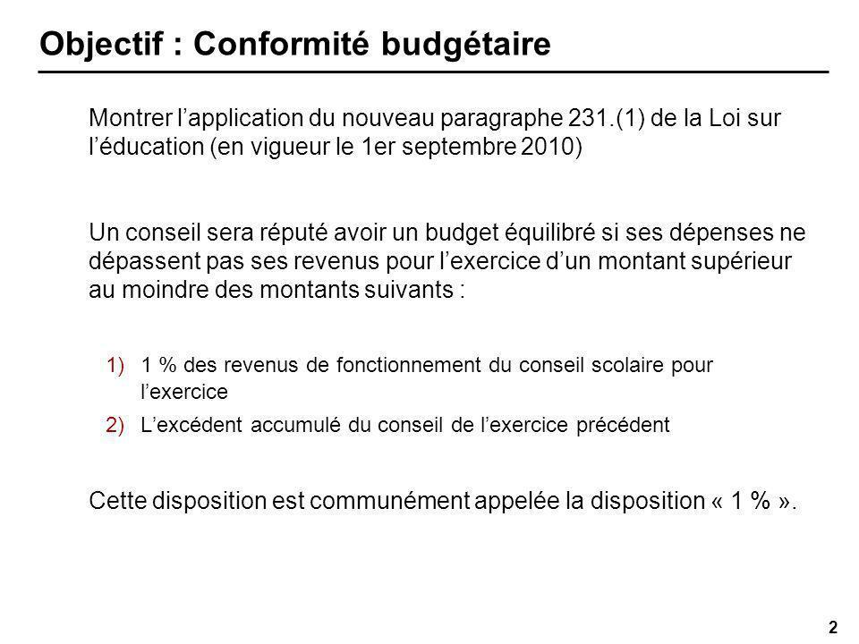 23 1c) Soldes d ouverture – Affectation Incidence sur lexcédent accumulé non disponible aux fins de conformité Le revenu lié a laffectation est comptabilisé dans lexercice 2009-10 (au 31 août 2010).