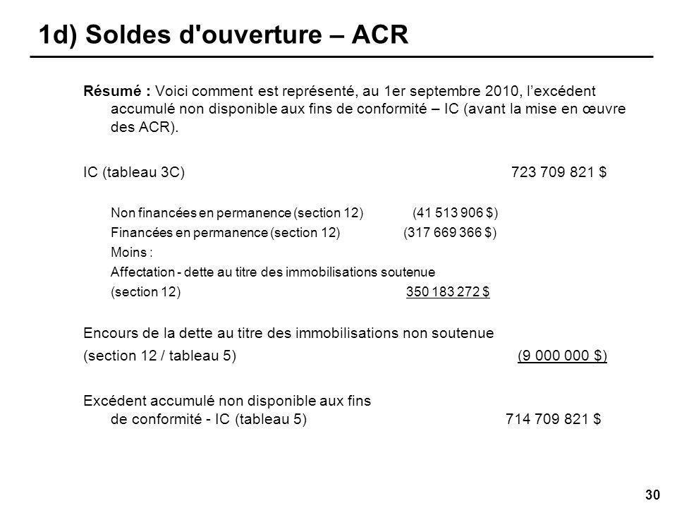 30 1d) Soldes d ouverture – ACR Résumé : Voici comment est représenté, au 1er septembre 2010, lexcédent accumulé non disponible aux fins de conformité – IC (avant la mise en œuvre des ACR).