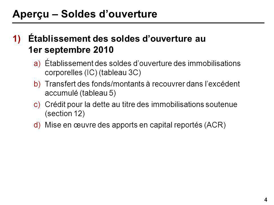4 Aperçu – Soldes douverture 1)Établissement des soldes douverture au 1er septembre 2010 a)Établissement des soldes douverture des immobilisations corporelles (IC) (tableau 3C) b)Transfert des fonds/montants à recouvrer dans lexcédent accumulé (tableau 5) c)Crédit pour la dette au titre des immobilisations soutenue (section 12) d)Mise en œuvre des apports en capital reportés (ACR)