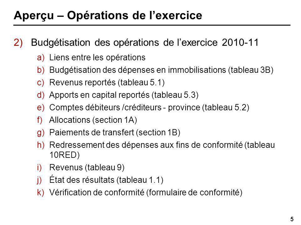 86 2j) Opérations de l exercice – État des résultats Tableau 1.1 : État des résultats (formulaire p.