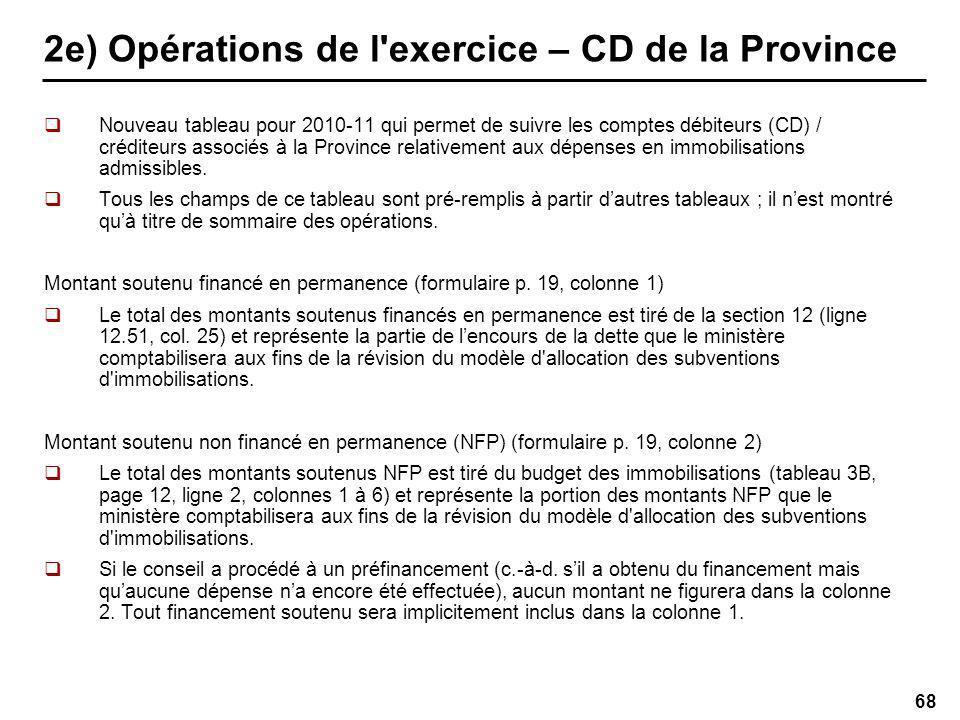 68 2e) Opérations de l exercice – CD de la Province Nouveau tableau pour 2010-11 qui permet de suivre les comptes débiteurs (CD) / créditeurs associés à la Province relativement aux dépenses en immobilisations admissibles.