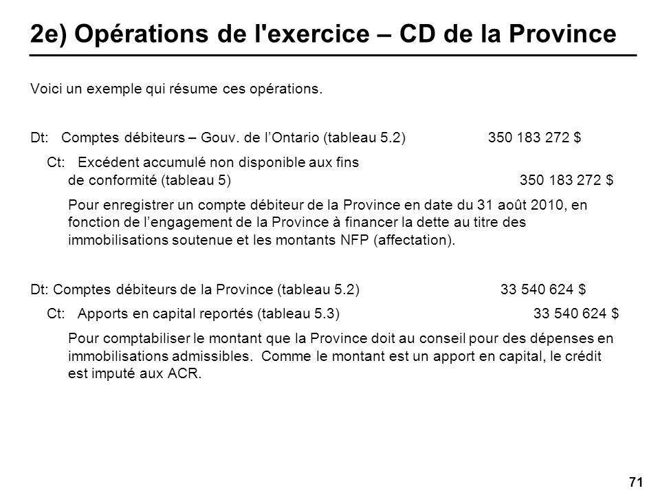 71 2e) Opérations de l exercice – CD de la Province Voici un exemple qui résume ces opérations.