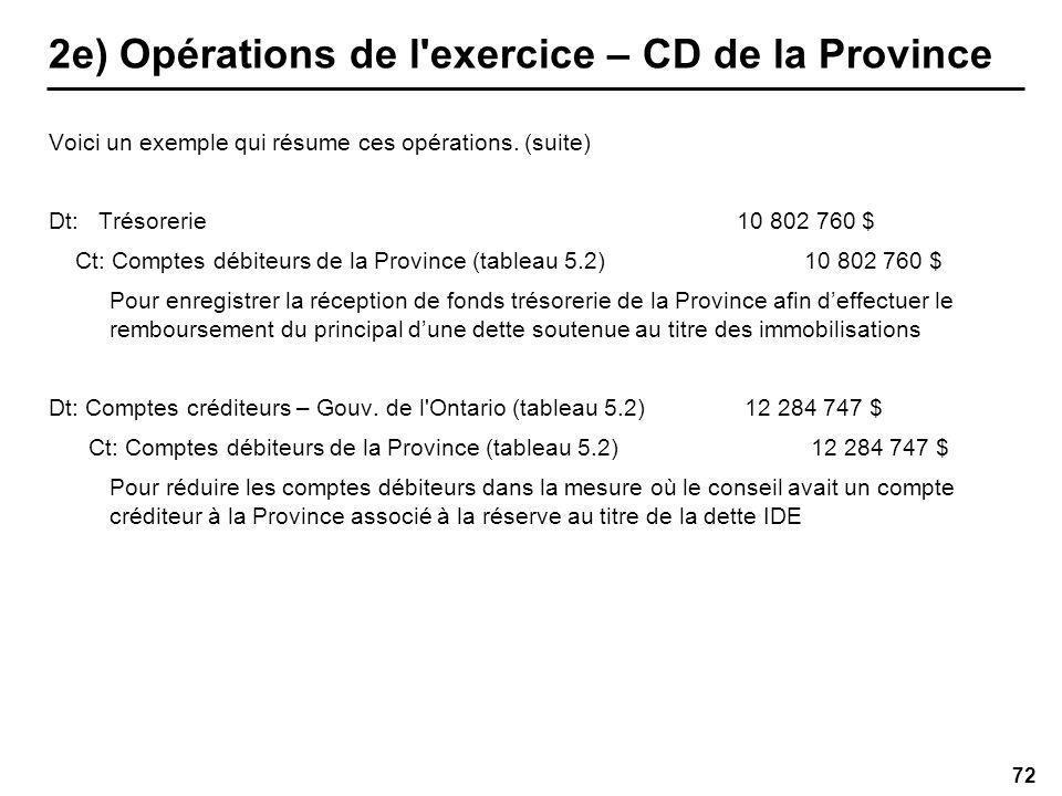 72 2e) Opérations de l exercice – CD de la Province Voici un exemple qui résume ces opérations.