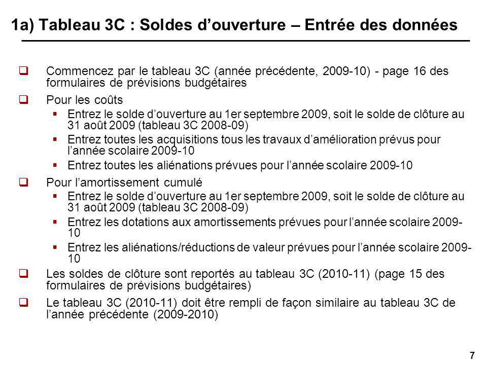 38 2b) Opérations de l exercice – Budget des immobilisations Montants approuvés vs dépenses en immobilisations (formulaire p.