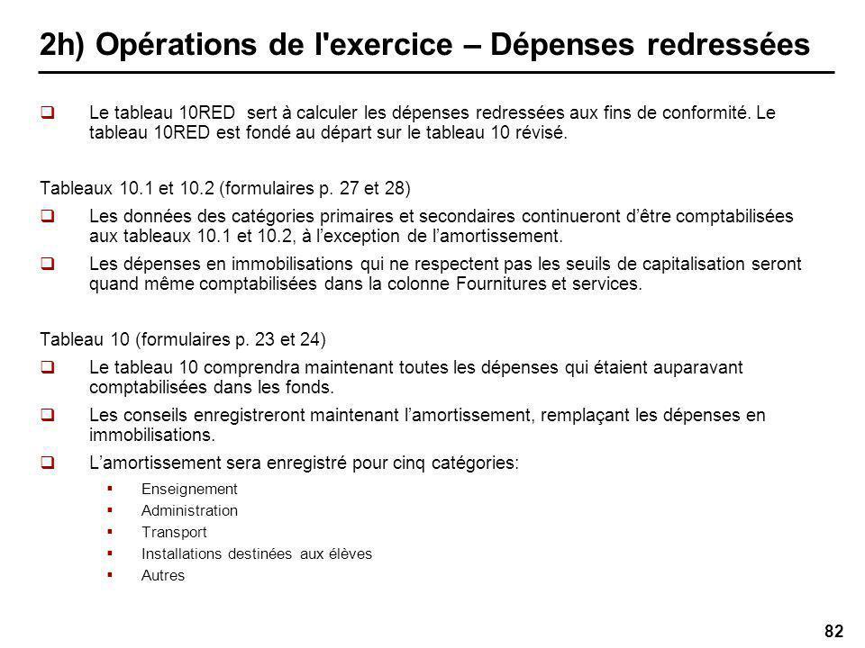 82 2h) Opérations de l exercice – Dépenses redressées Le tableau 10RED sert à calculer les dépenses redressées aux fins de conformité.