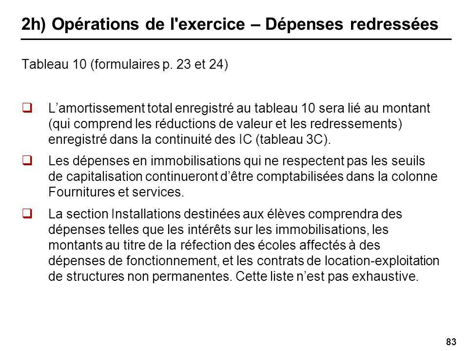83 2h) Opérations de l exercice – Dépenses redressées Tableau 10 (formulaires p.