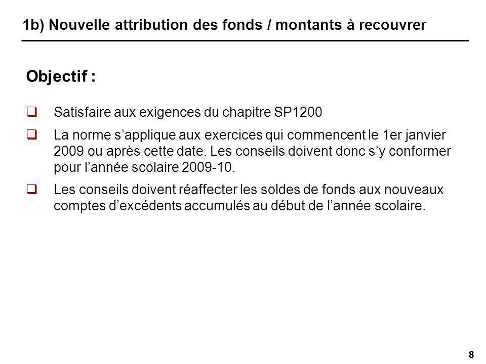 99 1b) Nouveau tableau 5 – Détails de lexcédent / (déficit) accumulé Remplace les tableaux 2.1 à 2.4, lancien tableau 5 et lannexe I Auparavant : 4 comptes de fonds Fonctionnement (tableau 2.1) Capital et emprunt (tableau 2.2) Réserve (tableau 2.3 et ancien tableau 5) Activités scolaires (tableau 2.4) 4 comptes de montants à recouvrer (Annexe I) Avantages sociaux futurs Intérêts à inscrire Vacances cumulées Financement des immobilisations