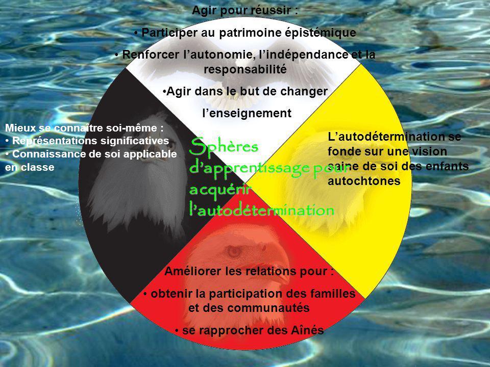 Soutien des enfants et des jeunes autochtones